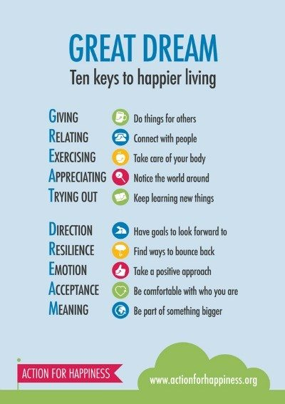 10 Keys to a happier life Source: action for happiness